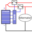 Lithium implementations